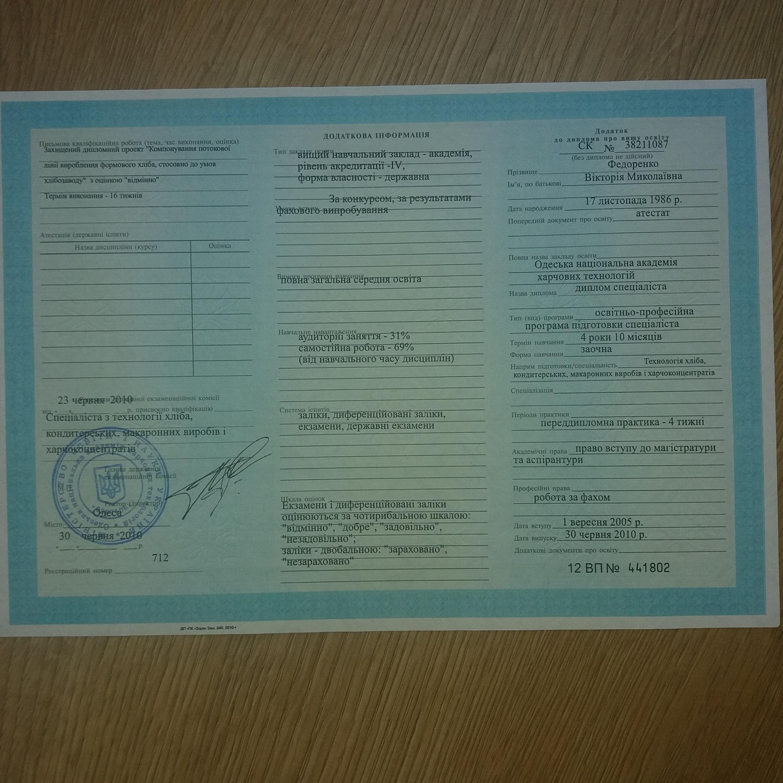 Мухаммедова Виктория Николаевна - кидала, 0936917909.